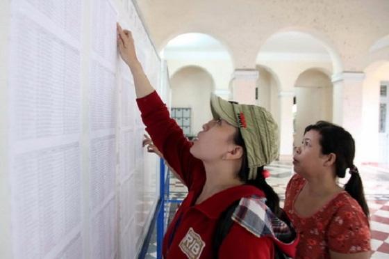 Công bố điểm thi tuyển sinh vào lớp 10 Ninh Bình năm 2016 – 2017