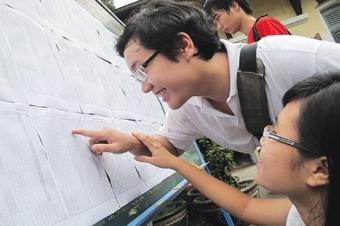 Công bố điểm thi vào lớp 10 tỉnh An Giang năm học 2016 - 2017