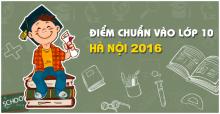 Điểm chuẩn vào lớp 10 THPT công lập Hà Nội năm 2016 - 2017