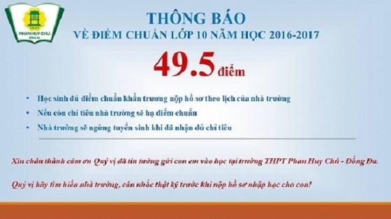 THPT Phan Huy TChú công bố điểm chuẩn vào lớp 10 Hà Nội năm 2016