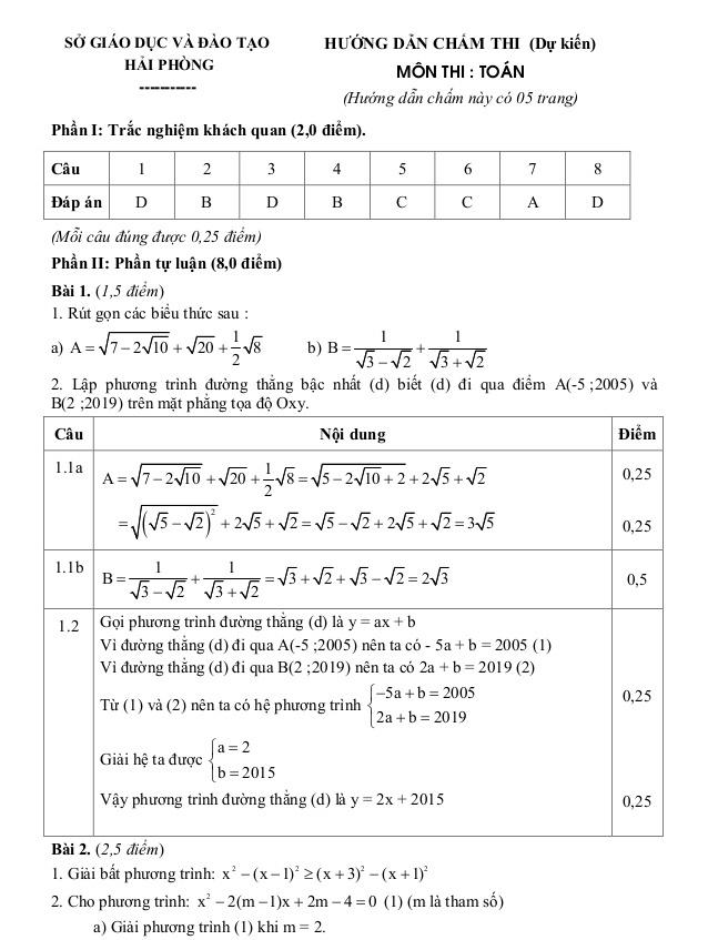 Đáp án đề thi vào lớp 10 THPT môn Toán Hải Phòng 2015 - 2016