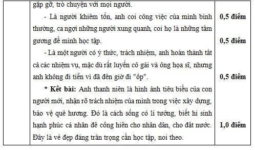 Đáp án đề thi thử lớp 10 môn Văn THCS Phú Nhuận – Lào Cai 2015
