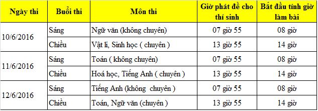 Lịch thi vào lớp 10 THPT chuyên Minh Khai - Sóc Trăng năm 2016