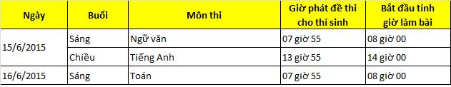 Lịch thi vào lớp 10 THPT tỉnh Sóc Trăng năm 2016