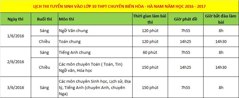 Lịch thi tuyển sinh vào lớp 10 THPT chuyên Biên Hòa hà Nam năm học 2016 - 2017