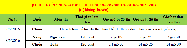 Lịch thi vào lớp 10 THPT tỉnh Quảng Ninh năm 2016 không chuyên