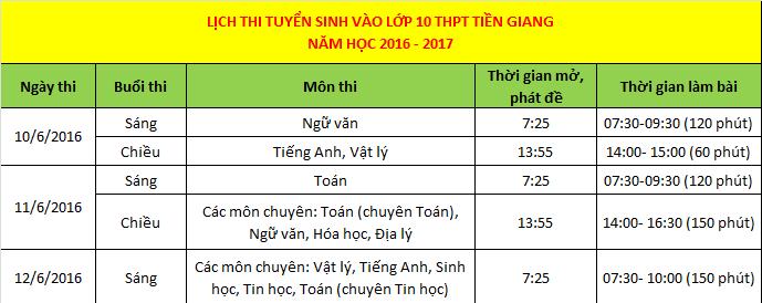 Lịch thi tuyển sinh vào lớp 10 THPT tỉnh Tiền Giang năm 2016