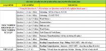 Xem cấu trúc đề thi vào lớp 10 môn tiếng Anh 2016 Tiền Giang