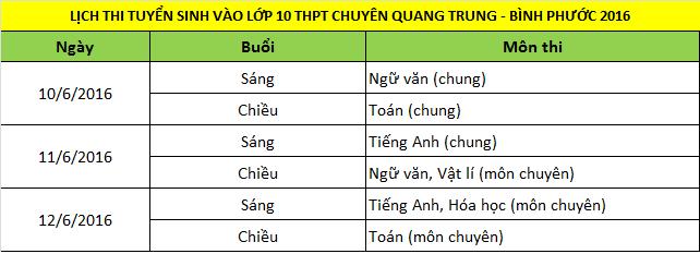 Lịch thi tuyển sinh vào lớp 10 THPT chuyên Quang Trung - Bình Phước 2016