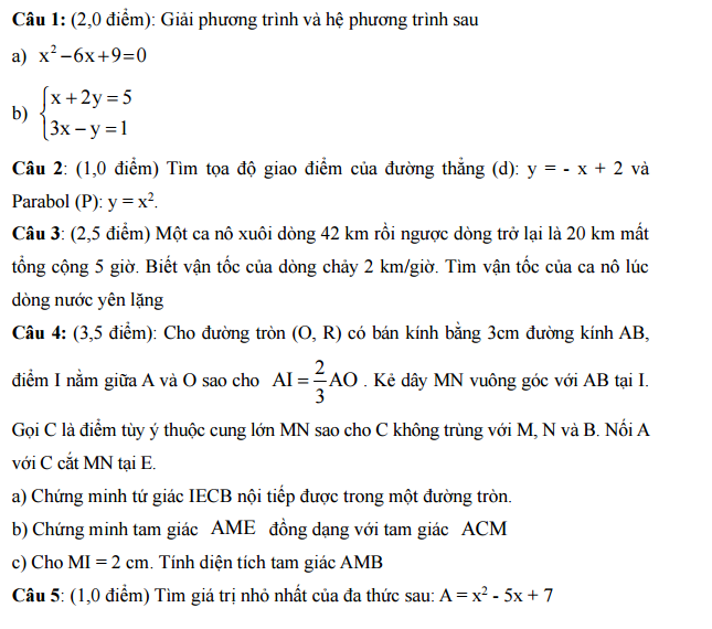 Đề thi minh họa môn toán năm 2017 vào THPT tỉnh Tuyên Quang