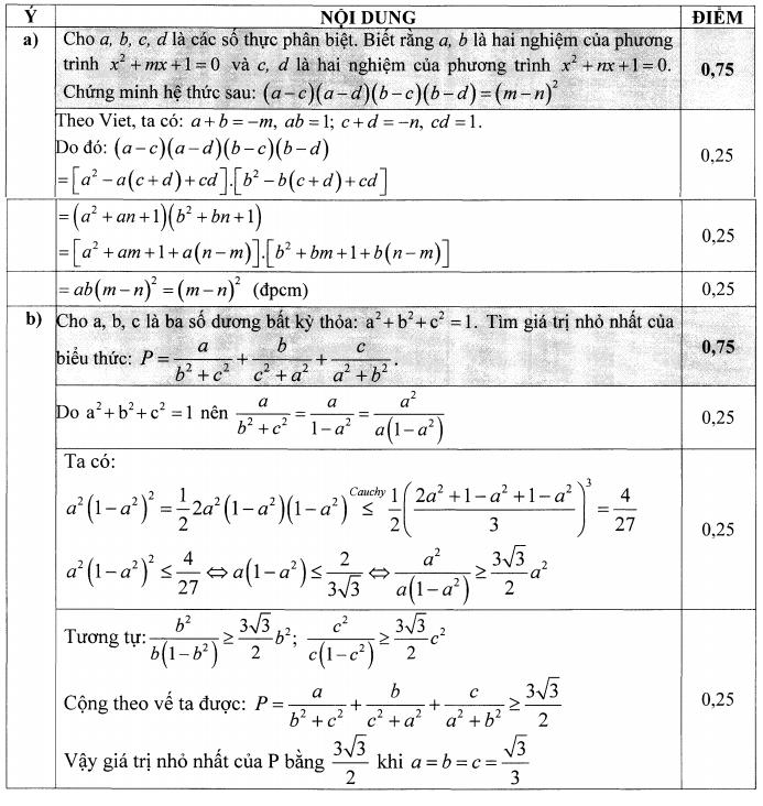 Đáp án đề thi vào lớp 10 muôn toán chuyên tỉnh Đồng Tháp năm 2016