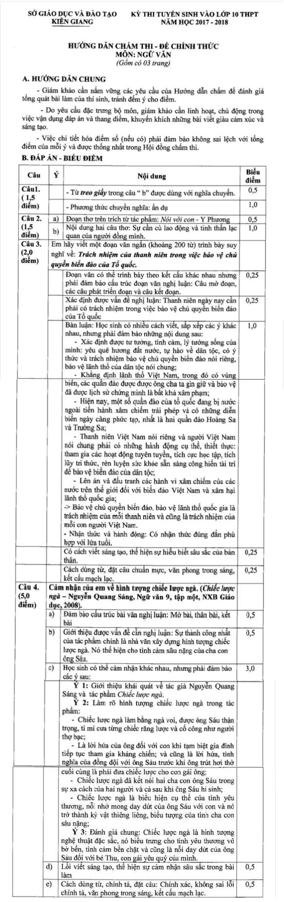 Đáp án đề thi tuyển sinh vào lớp 10 môn Văn tỉnh Kiên Giang năm 2017