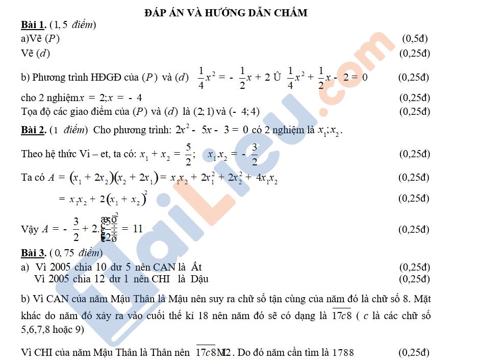 Đáp án đề toán thi vào 10 TPHCM 2020 của sở GDĐT_1