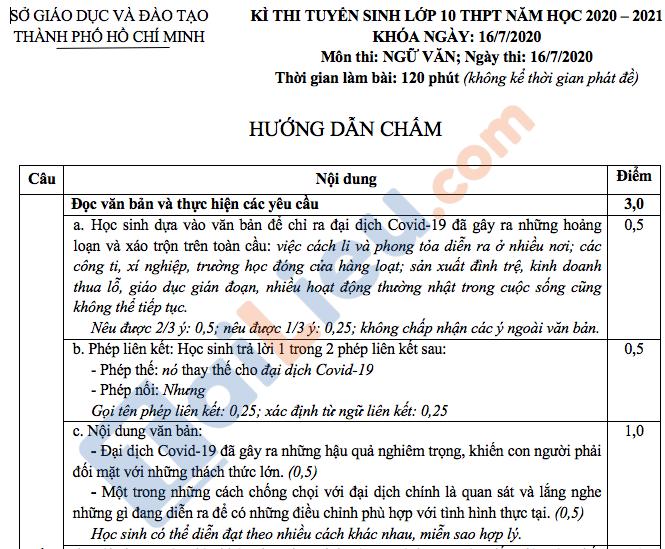 Đáp án đề Văn thi tuyển sinh lớp 10 TPHCM 2020 của sở giáo dục_1
