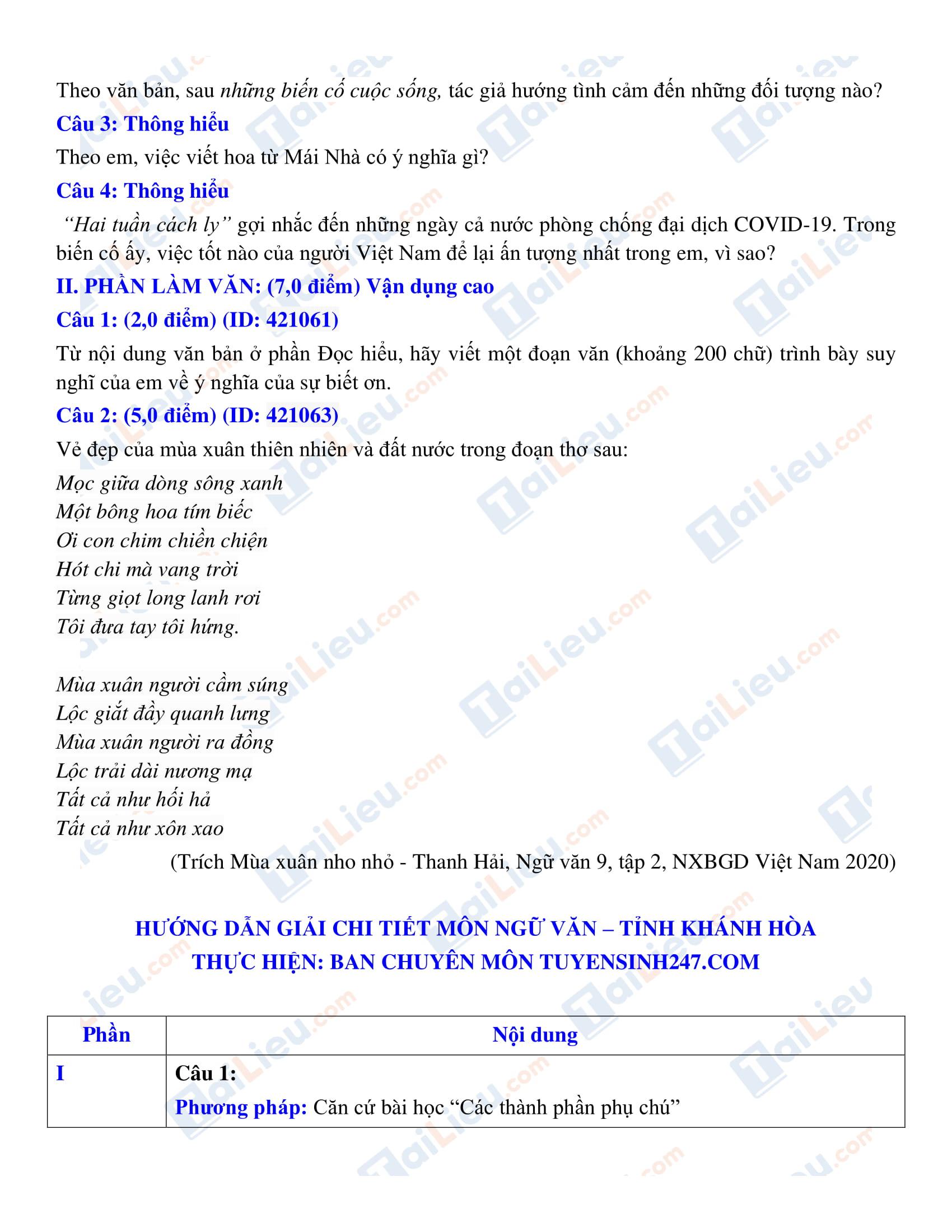 Đáp án tuyển sinh môn Văn lớp 10 năm 2020 tỉnh Khánh Hòa