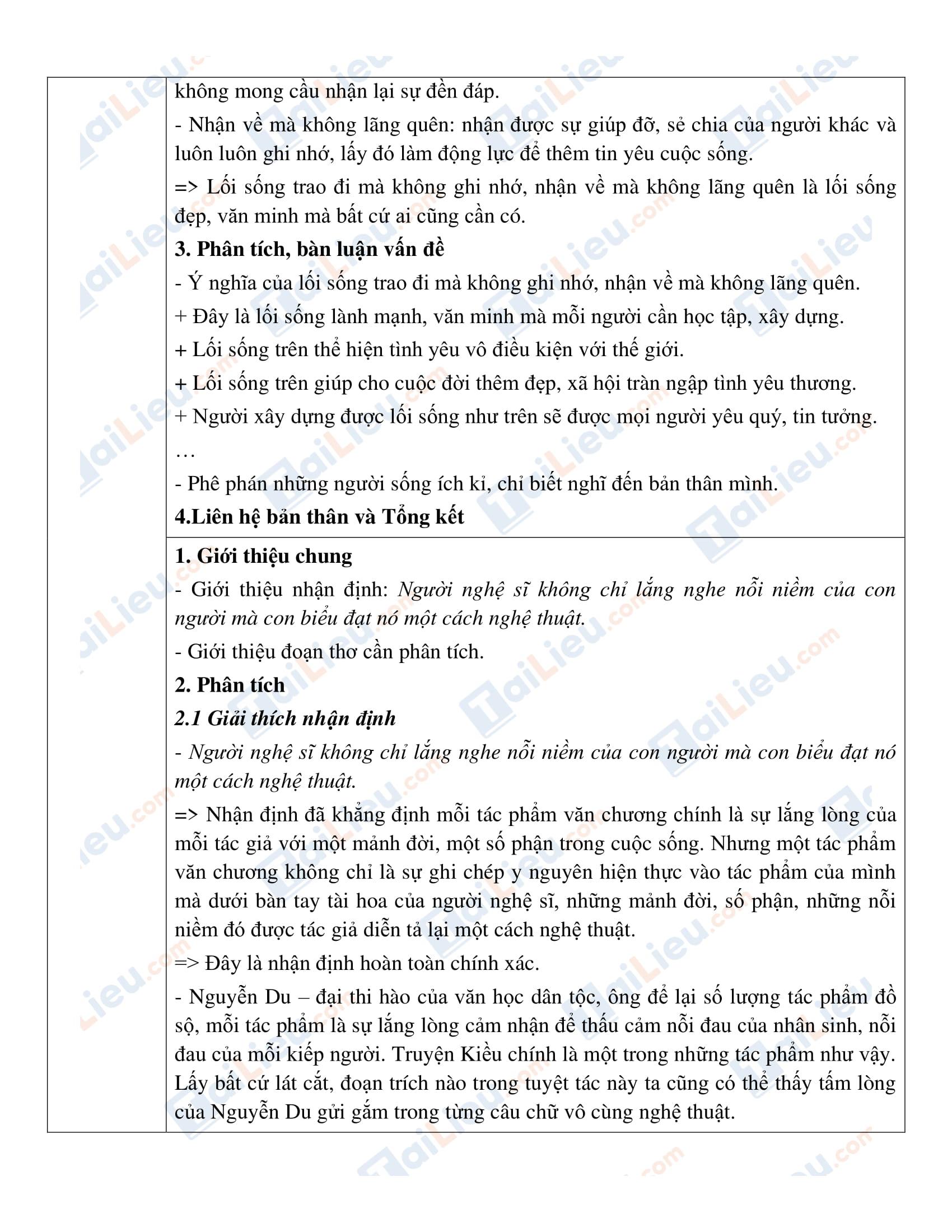 Đáp án môn Văn thi vào 10 Nam Định năm 2020_2