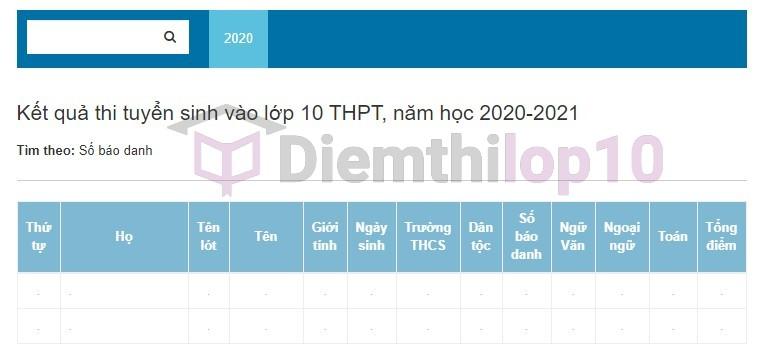 Các tra cứu điểm thi tuyển sinh vào lớp 10 năm 2020 tỉnh Nghệ An